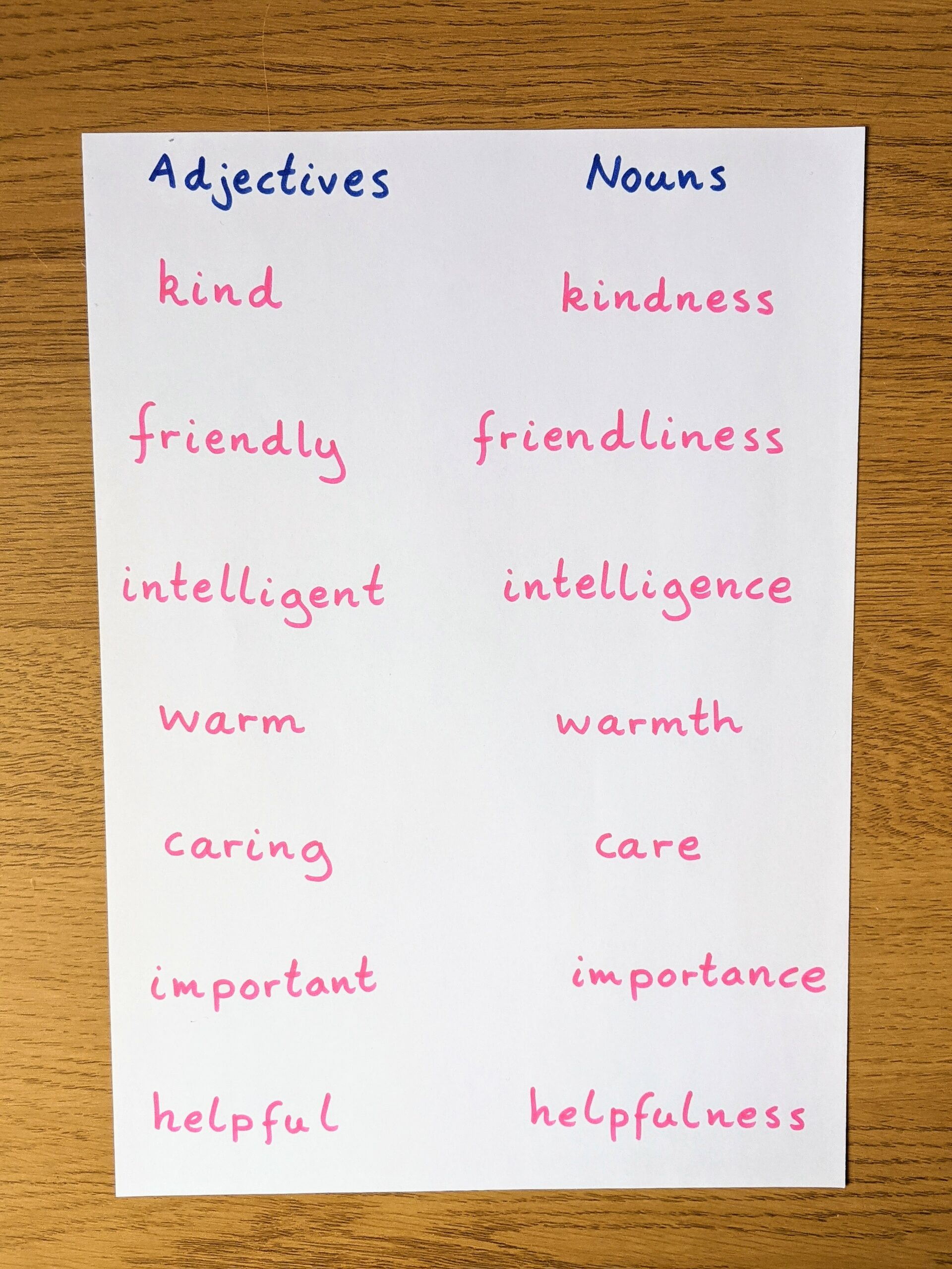 Activity Word List